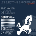 elections_europe
