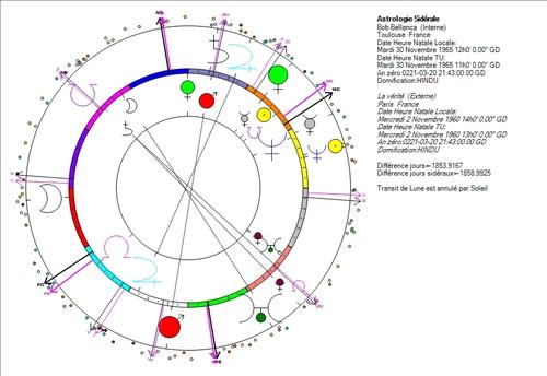 BTLV, une web radio-télé astro-logique ?
