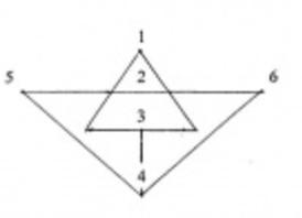 Les trois médiétés de la théorie classique