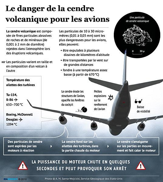 avion-cendre-volcan-islande-copie-1.jpg