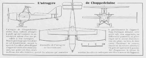 AEROGYRE CHAPPEDELAINE