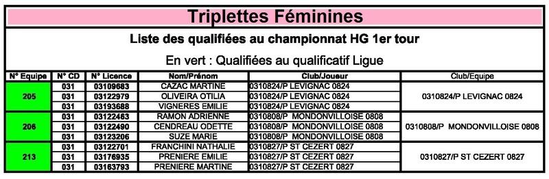 Qualificatif Triplettes Femmes et Triplettes Promotion