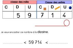 Paperboard sur l'encadrement  des nombres jusqu'à 99 999