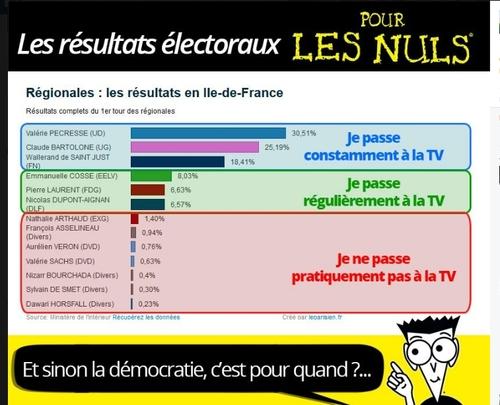 Scandale ! Un grand parti censuré par les médias français !