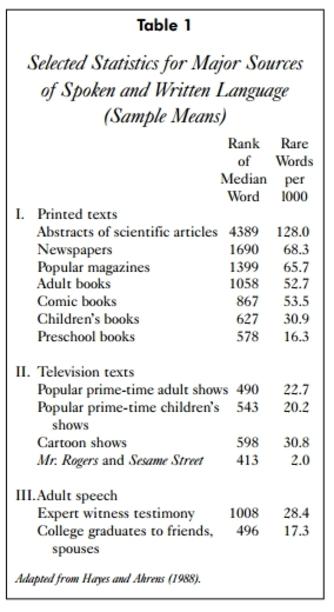 Qu'apporte la lecture à l'esprit ?