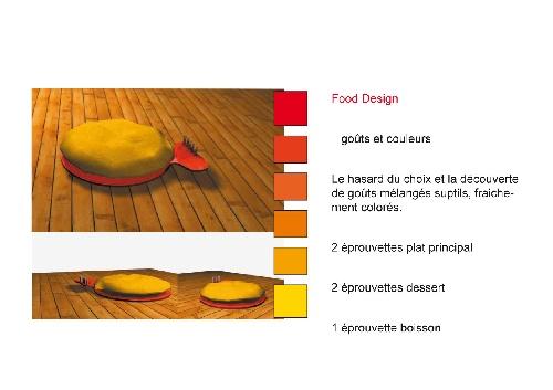 FoodPaint,  Cie Zinglinglin, 2006