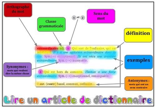 Cahier de vocabulaire ''interactif''