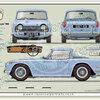 Triumph TR5 1967-68 1