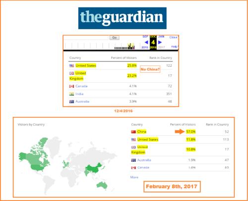➤ Fausses nouvelles : les médias dominants gonflent leurs chiffres de fréquentations grâce à des bots chinois