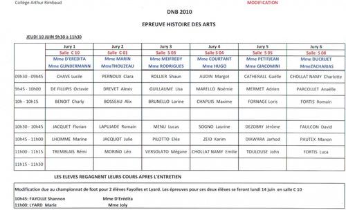 Histoire des arts HDA 2009 - 2010