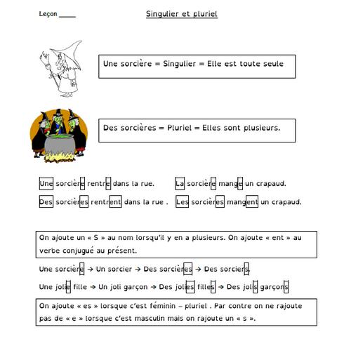 Singulier / Pluriel
