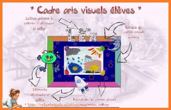 * Cadre arts visuels *