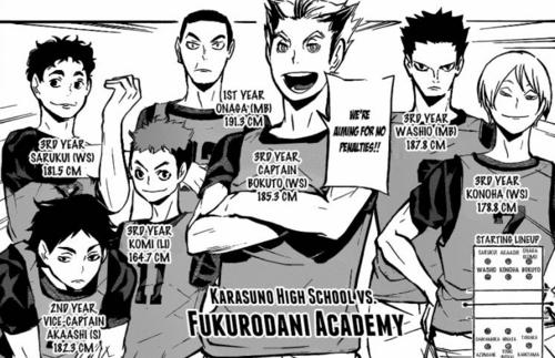 Lycée Fukurodani