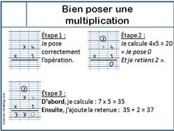 Comment poser une multiplication