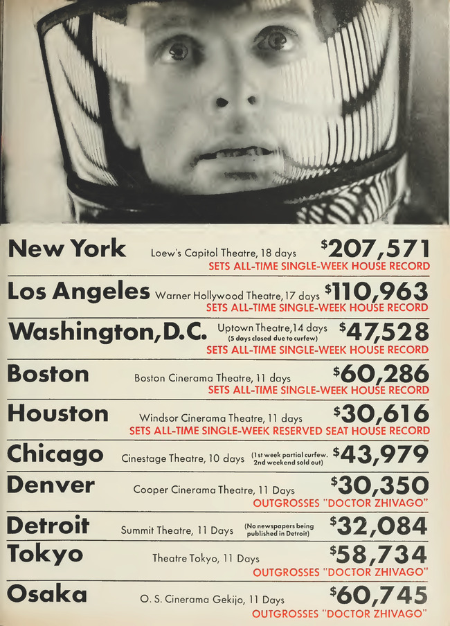 2001 L'ODYSSEE DE L'ESPACE BOX OFFICE - STANLEY KUBRICK BOX OFFICE 1968