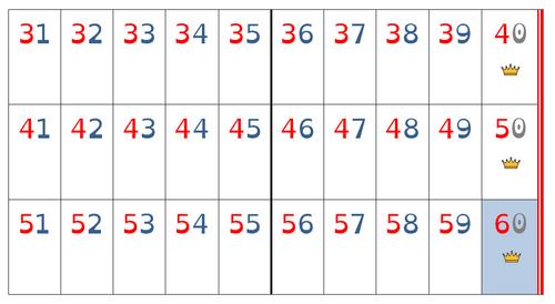 Frise numérique 31 à 60