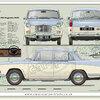 MG Magnette MkIV Farina 1961-68