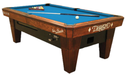 How to Build a pool table? Here Are the Tools and Tutorial
