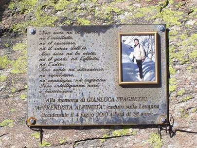 Gianluca SPAGHETTO