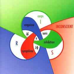 Lacan - Le noeud borroméen (1974)