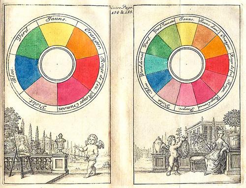 La roue des couleurs de Boutet, 1708
