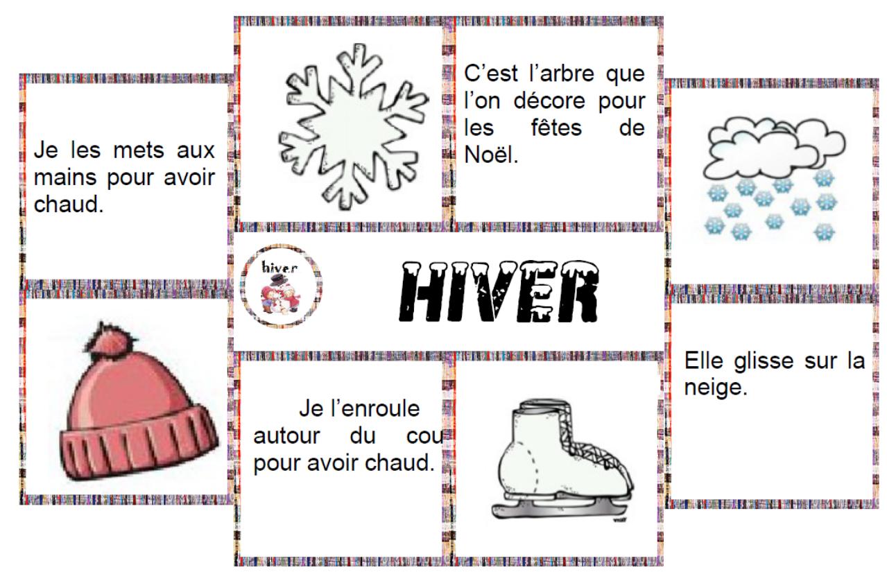 Très vocabulaire - l'hiver - La Classe Atelier RT04
