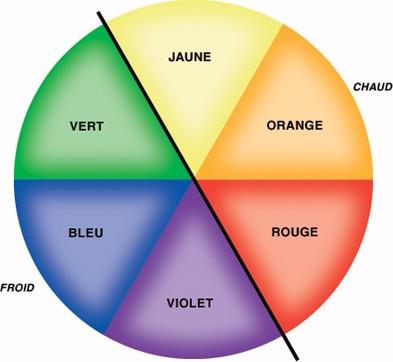 """Résultat de recherche d'images pour """"les couleurs nuances cycle 2"""""""