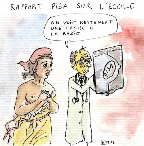 Les effets de PISA