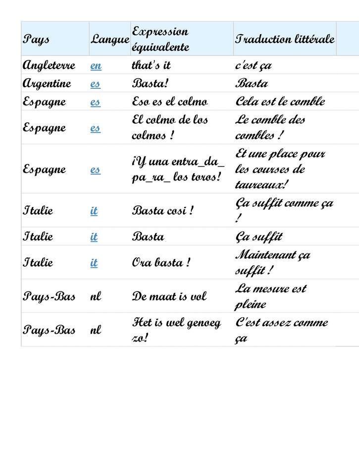 Expression du Jour 2: Ça fait la rue Michel (2 pages)