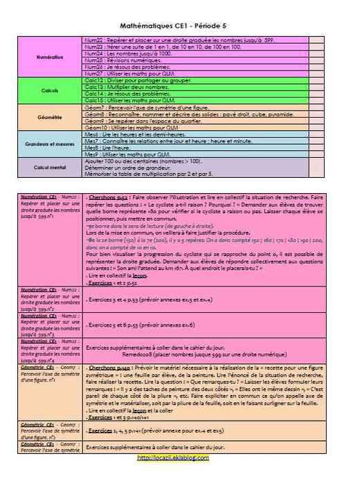 Mathématiques CE1 période 5 - détails pour mon Cahier journal