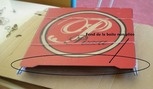 """Le """"trieur pizza"""""""