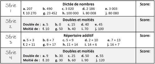 CM - Mathématiques - Calcul mental