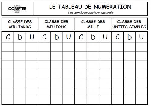 TABLEAU DE NUMERATION