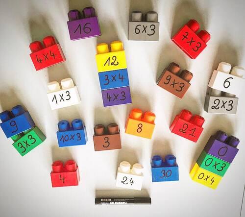 Les bloks multiplicatifs