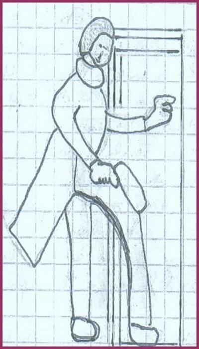 La technique du dessin - Les grands types humains