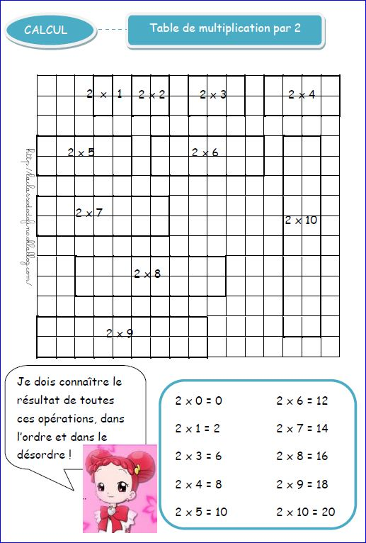 Table de multiplication par 7 28 images connaitre par for La table de multiplication de 8