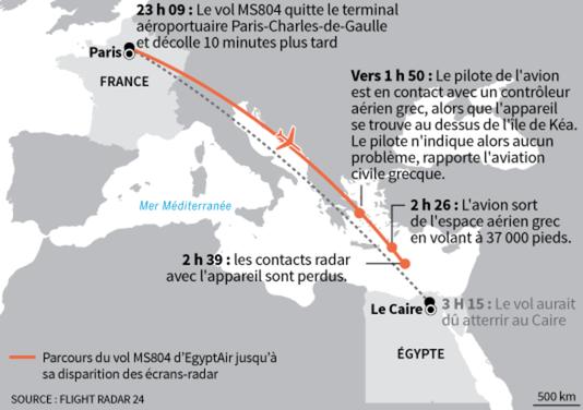 Parcours du vol MS804 jusqu'à sa disparition à 2h39 jeudi19mai.