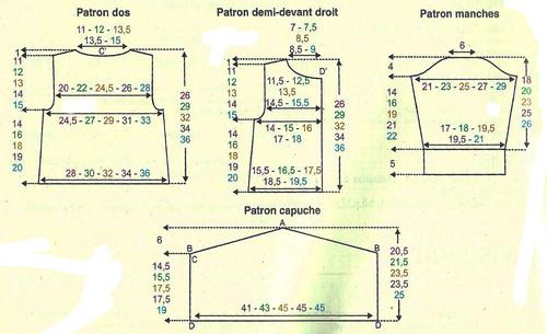 Paletot coton sch