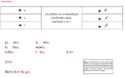 Cas particuliers lettres muettes en fin de mots : E / S / T