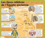 Histoire - Les peuples les plus anciens