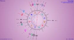Astrologie Sidérale