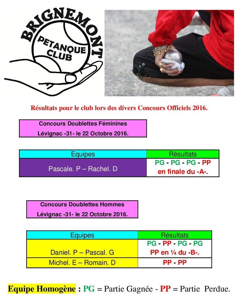 Officiel Doublettes à Lévignac-31-.