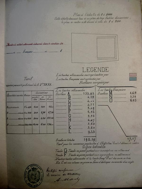 Jean-Paul Blanchard apporte des rensignements importants sur la guerre de 1870 dans le Châtillonnais