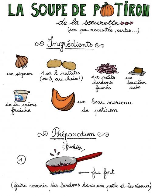 La recette de Juliette...