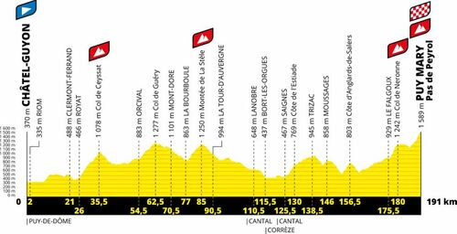 Trizac : le Tour de France attendu en juillet !