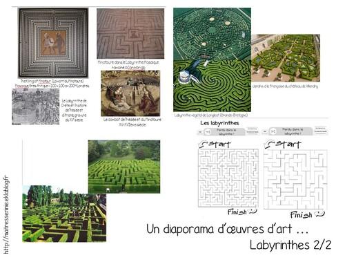 Géométrie et Arts, le labyrinthe : créer son propre jeu de billes