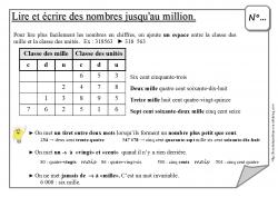 Lire et écrire des nombres jusqu'au million
