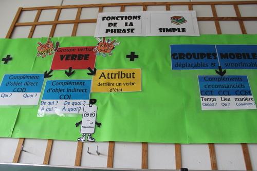 Affichages et images pour le français