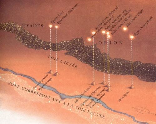 La corrélation d'Orion