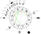 Nouvelle Lune du 18 novembre